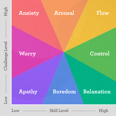 chart of emotions and colors