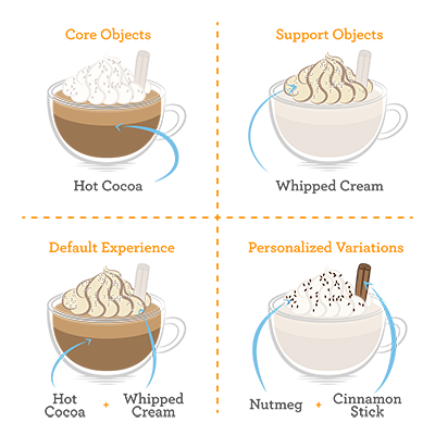 hot cocoa cups with personalization comparisons